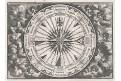 Větrná růžice, mědiryt, 18. stol.