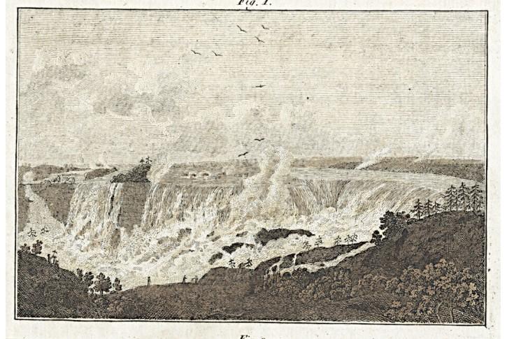 Niagara vodopád, Bertuch, kolor. mědiryt , (1800)