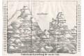 Mapa výšek, Medau, litografie, 1830