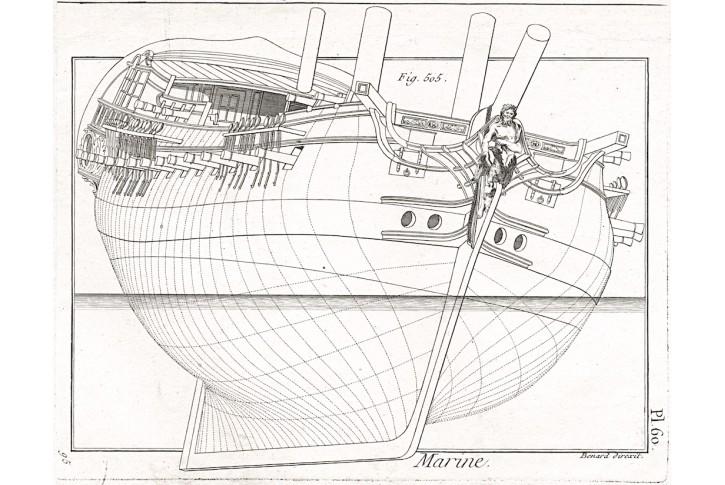 Loď trup, Diderot,  mědiryt , (1780)