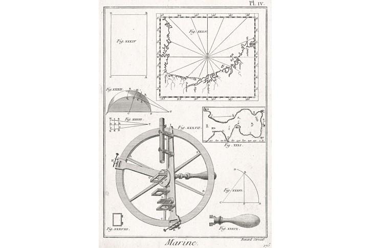 Loď Marine, Diderot,  mědiryt , (1780)